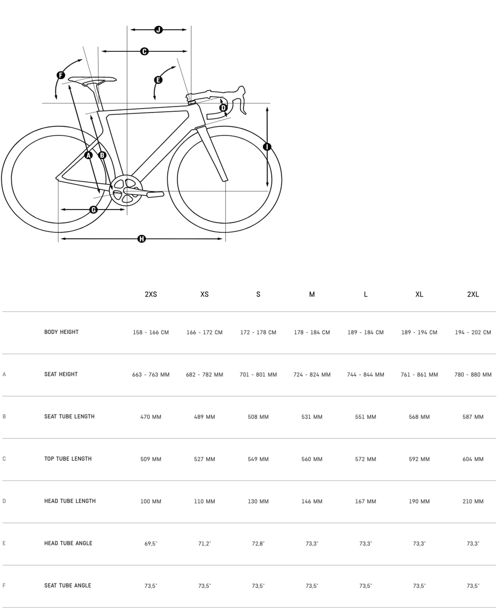 Bike rental Geometry
